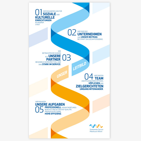 Plakat Stadtwerke